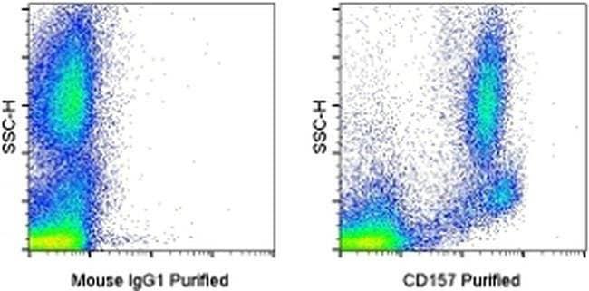 CD157 Mouse anti-Human, Clone: eBioSY11B5 (SY11B5), eBioscience ::