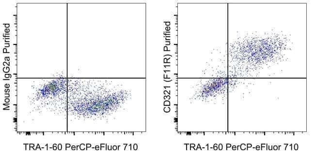 CD321 (F11R) Mouse anti-Human, Clone: CSTEM27, eBioscience™ 100 μg; Unconjugated CD321 (F11R) Mouse anti-Human, Clone: CSTEM27, eBioscience™