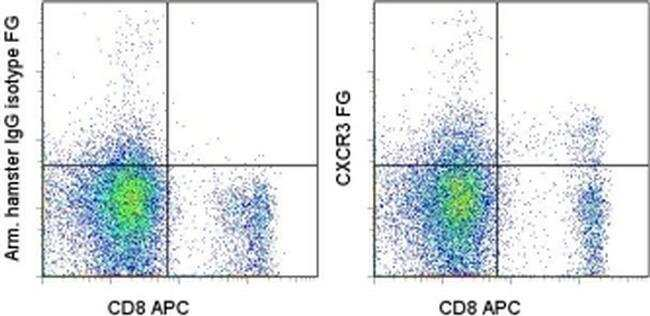 CD183 (CXCR3) Armenian Hamster anti-Mouse, Functional Grade, Clone: CXCR3-173, eBioscience™ 500 μg; Functional Grade CD183 (CXCR3) Armenian Hamster anti-Mouse, Functional Grade, Clone: CXCR3-173, eBioscience™