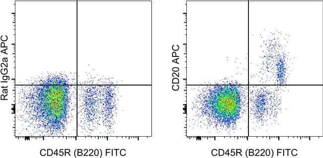 CD20 Rat anti-Mouse, APC, Clone: QCH6A7, eBioscience™ 100 μg; APC CD20 Rat anti-Mouse, APC, Clone: QCH6A7, eBioscience™