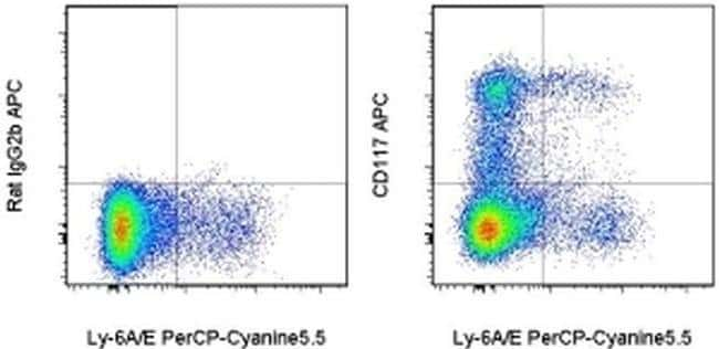 CD117 (c-Kit) Rat anti-Mouse, Porcine, APC, Clone: 2B8, eBioscience  200