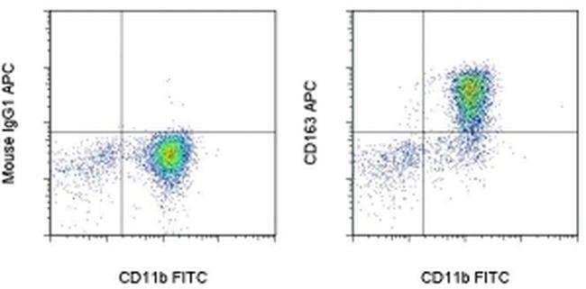 CD163 Mouse anti-Human, APC, Clone: eBioGHI/61 (GHI/61), eBioscience ::
