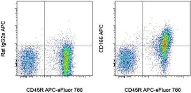 CD166 (ALCAM) Rat anti-Mouse, APC, Clone: eBioALC48, eBioscience™ 25 μg; APC CD166 (ALCAM) Rat anti-Mouse, APC, Clone: eBioALC48, eBioscience™