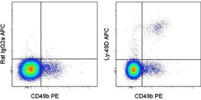 Ly-49D Rat anti-Mouse, APC, Clone: eBio4E5 (4E5), eBioscience™ 25 μg; APC Ly-49D Rat anti-Mouse, APC, Clone: eBio4E5 (4E5), eBioscience™