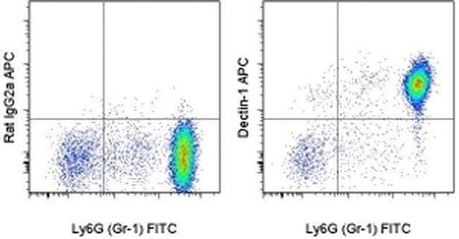 CD369 (Clec7a, Dectin-1) Rat anti-Mouse, APC, Clone: bg1fpj, eBioscience™ 100 μg; APC CD369 (Clec7a, Dectin-1) Rat anti-Mouse, APC, Clone: bg1fpj, eBioscience™
