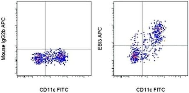 EBI3 (IL-27 subunit), APC, clone: ebic6, eBioscience™ 100 Tests; APC EBI3 (IL-27 subunit), APC, clone: ebic6, eBioscience™