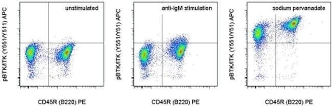Phospho-BTK/ITK (Tyr551, Tyr511) Mouse anti-Human, Mouse, APC, Clone: M4G3LN, eBioscience™ 100 Tests; APC Phospho-BTK/ITK (Tyr551, Tyr511) Mouse anti-Human, Mouse, APC, Clone: M4G3LN, eBioscience™