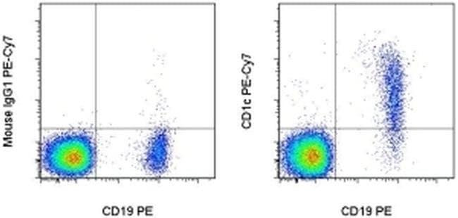 CD1c Mouse anti-Human, PE-Cyanine7, Clone: L161, eBioscience™ 100 Tests; PE-Cyanine7 CD1c Mouse anti-Human, PE-Cyanine7, Clone: L161, eBioscience™