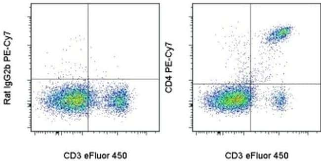 CD4 Rat anti-Mouse, PE-Cyanine7, Clone: GK1.5, eBioscience ::