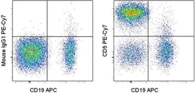 CD5 Mouse anti-Human, PE-Cyanine7, Clone: UCHT2, eBioscience™ 25 Tests; PE-Cyanine7 CD5 Mouse anti-Human, PE-Cyanine7, Clone: UCHT2, eBioscience™
