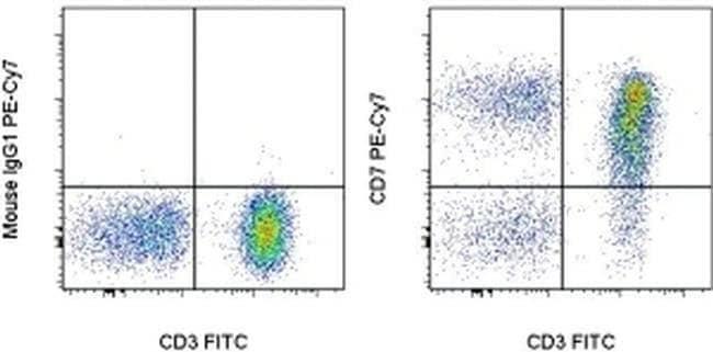 CD7, PE-Cyanine7, clone: eBio124-1D1 (124-1D1), eBioscience™ 25 Tests; PE-Cyanine7 Primary Antibodies CD6 to CD10