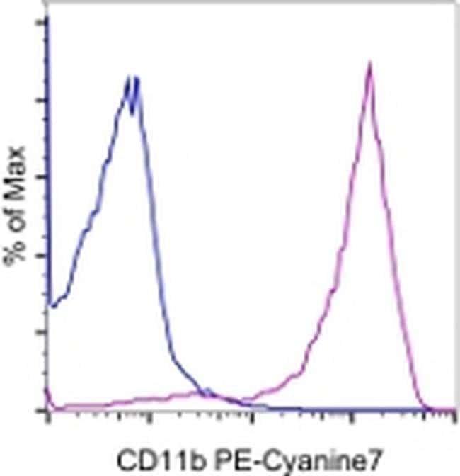 CD11b Rat anti-Mouse, PE-Cyanine7, Clone: M1/70, eBioscience™ 100 μg; PE-Cyanine7 CD11b Rat anti-Mouse, PE-Cyanine7, Clone: M1/70, eBioscience™