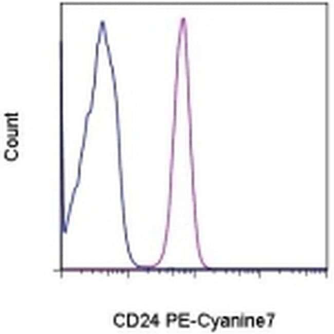 CD24 Mouse anti-Human, PE-Cyanine7, Clone: eBioSN3 (SN3 A5-2H10), eBioscience™ 25 Tests; PE-Cyanine7 CD24 Mouse anti-Human, PE-Cyanine7, Clone: eBioSN3 (SN3 A5-2H10), eBioscience™