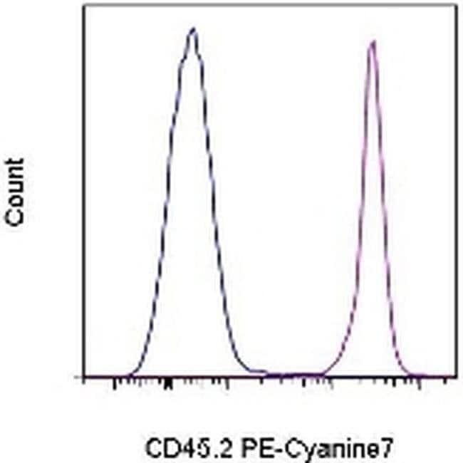 CD45.2 Mouse anti-Mouse, PE-Cyanine7, Clone: 104, eBioscience™ 25 μg; PE-Cyanine7 CD45.2 Mouse anti-Mouse, PE-Cyanine7, Clone: 104, eBioscience™