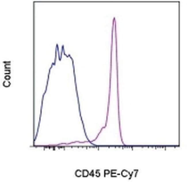 CD45 Mouse anti-Human, PE-Cyanine7, Clone: HI30, eBioscience™ 25 Tests; PE-Cyanine7 CD45 Mouse anti-Human, PE-Cyanine7, Clone: HI30, eBioscience™