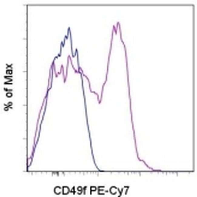 CD49f (Integrin alpha 6) Rat anti-Human, Mouse, PE-Cyanine7, Clone: eBioGoH3