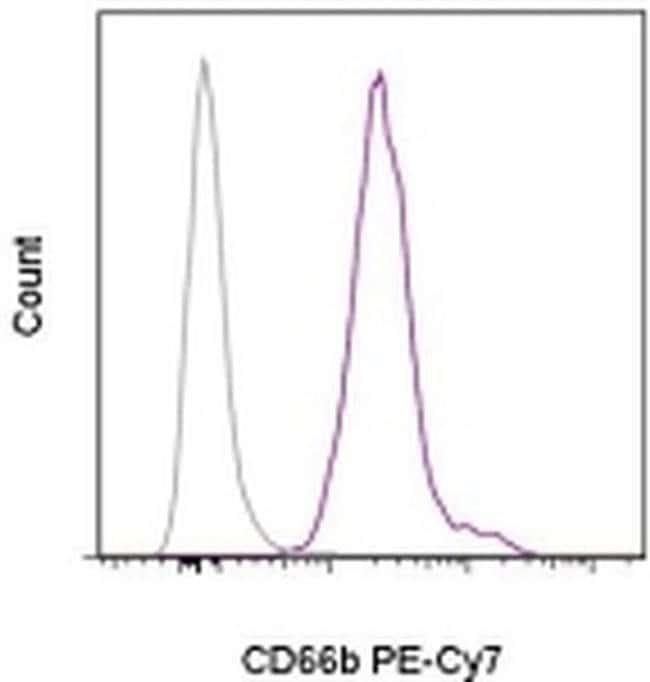 CD66b Mouse anti-Human, PE-Cyanine7, Clone: G10F5, eBioscience™ 100 Tests; PE-Cyanine7 CD66b Mouse anti-Human, PE-Cyanine7, Clone: G10F5, eBioscience™