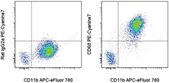 CD68 Rat anti-Mouse, PE-Cyanine7, Clone: FA-11, eBioscience™ 100 μg; PE-Cyanine7 CD68 Rat anti-Mouse, PE-Cyanine7, Clone: FA-11, eBioscience™