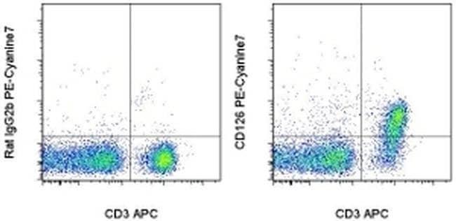 CD126 Rat anti-Mouse, PE-Cyanine7, Clone: D7715A7, eBioscience™ 100 μg; PE-Cyanine7 CD126 Rat anti-Mouse, PE-Cyanine7, Clone: D7715A7, eBioscience™