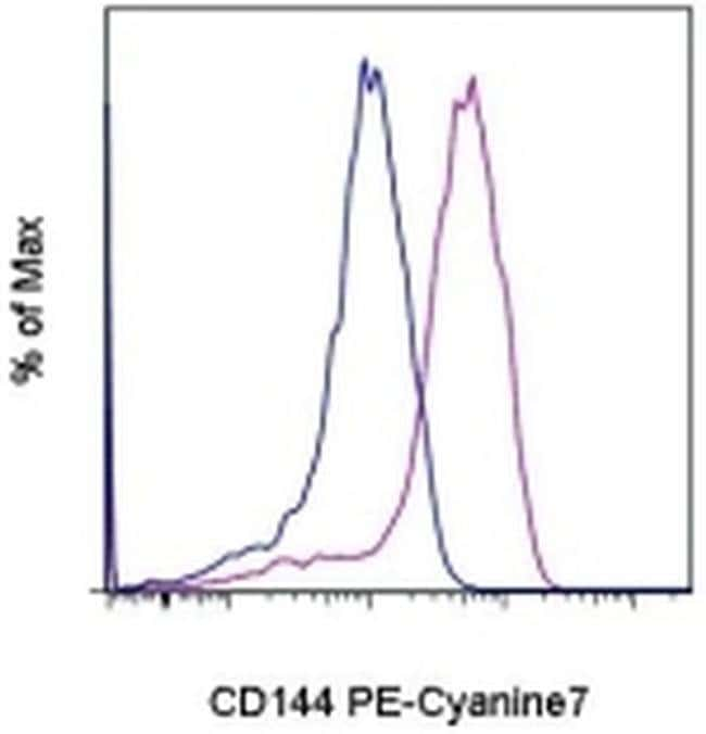 CD144 (VE-cadherin) Rat anti-Mouse, PE-Cyanine7, Clone: eBioBV13 (BV13), eBioscience™ 100 μg; PE-Cyanine7 CD144 (VE-cadherin) Rat anti-Mouse, PE-Cyanine7, Clone: eBioBV13 (BV13), eBioscience™