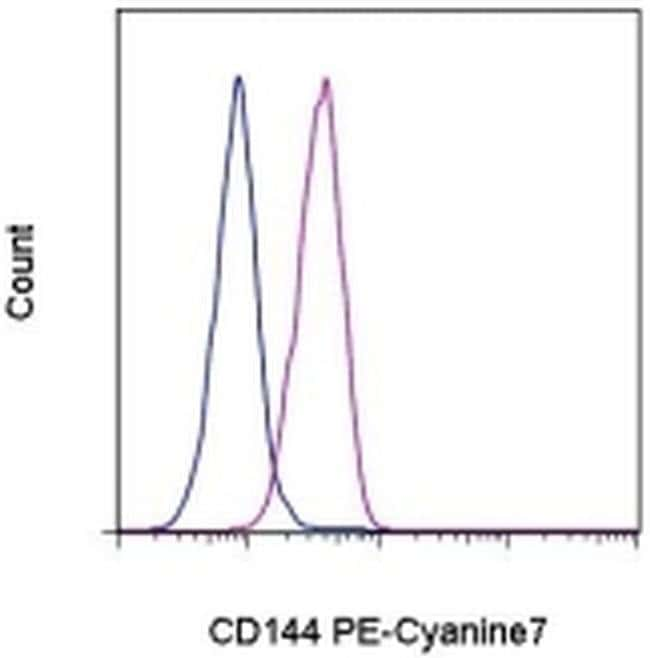 CD144 (VE-cadherin) Mouse anti-Human, PE-Cyanine7, Clone: 16B1, eBioscience™ 25 Tests; PE-Cyanine7 CD144 (VE-cadherin) Mouse anti-Human, PE-Cyanine7, Clone: 16B1, eBioscience™