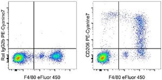 CD206 (MMR) Rat anti-Mouse, PE-Cyanine7, Clone: MR6F3, eBioscience ::