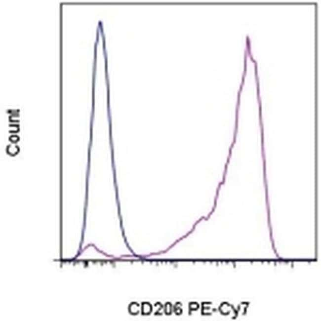 CD206 (MMR) Mouse anti-Human, PE-Cyanine7, Clone: 19.2, eBioscience™ 100 Tests; PE-Cyanine7 CD206 (MMR) Mouse anti-Human, PE-Cyanine7, Clone: 19.2, eBioscience™