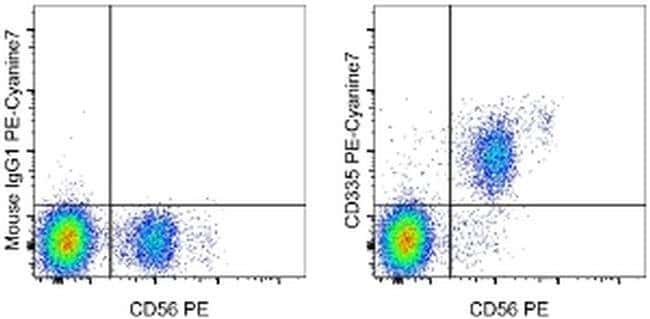 CD335 (NKp46), PE-Cyanine7, clone: 9E2, eBioscience™ 100 Tests; PE-Cyanine7 CD335 (NKp46), PE-Cyanine7, clone: 9E2, eBioscience™