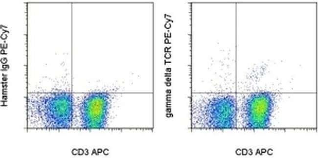 TCR gamma/delta Armenian Hamster anti-Mouse, PE-Cyanine7, Clone: eBioGL3
