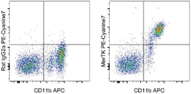 MERTK Rat anti-Mouse, PE-Cyanine7, Clone: DS5MMER, eBioscience™ 25 μg; PE-Cyanine7 MERTK Rat anti-Mouse, PE-Cyanine7, Clone: DS5MMER, eBioscience™