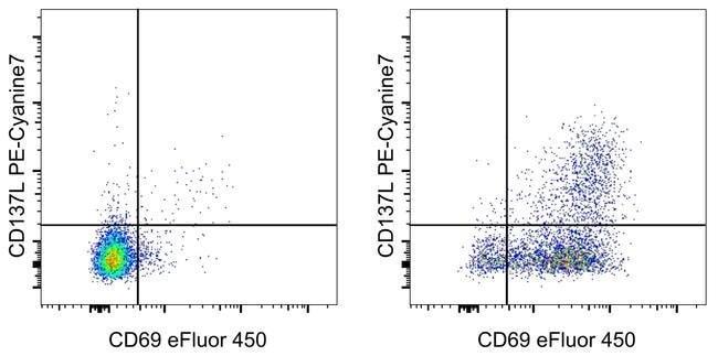 CD137 Ligand (4-1BB Ligand) Mouse anti-Human, PE-Cyanine7, Clone: 4H3, eBioscience™ 100 Tests; PE-Cyanine7 CD137 Ligand (4-1BB Ligand) Mouse anti-Human, PE-Cyanine7, Clone: 4H3, eBioscience™