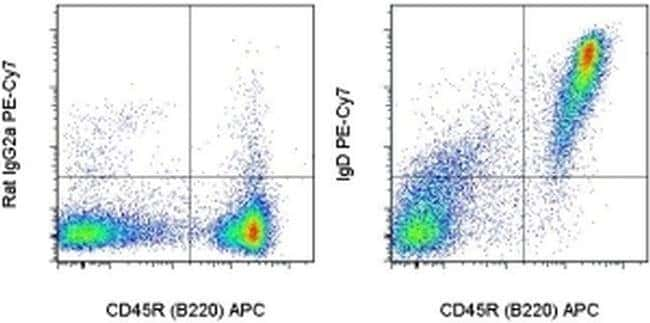 IgD Rat anti-Mouse, PE-Cyanine7, Clone: 11-26c (11-26), eBioscience ::