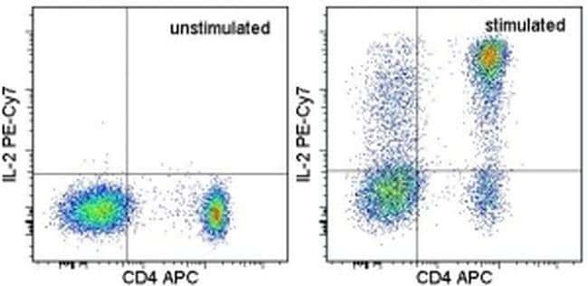 IL-2 Rat anti-Human, PE-Cyanine7, Clone: MQ1-17H12, eBioscience ::