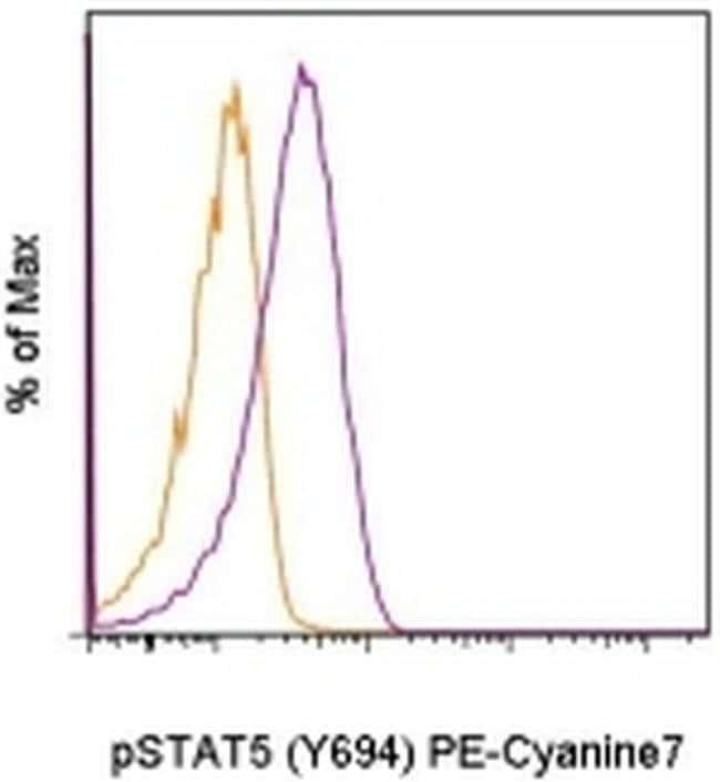Phospho-STAT5 (Tyr694) Mouse anti-Human, Mouse, PE-Cyanine7, Clone: SRBCZX, eBioscience™ 100 Tests; PE-Cyanine7 Phospho-STAT5 (Tyr694) Mouse anti-Human, Mouse, PE-Cyanine7, Clone: SRBCZX, eBioscience™