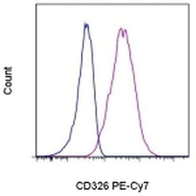 CD326 (EpCAM) Mouse anti-Human, PE-Cyanine7, Clone: 1B7, eBioscience™ 25 Tests; PE-Cyanine7 CD326 (EpCAM) Mouse anti-Human, PE-Cyanine7, Clone: 1B7, eBioscience™