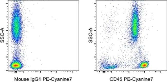 CD45 Mouse anti-Human, PE-Cyanine7, Clone: 2D1, eBioscience ::