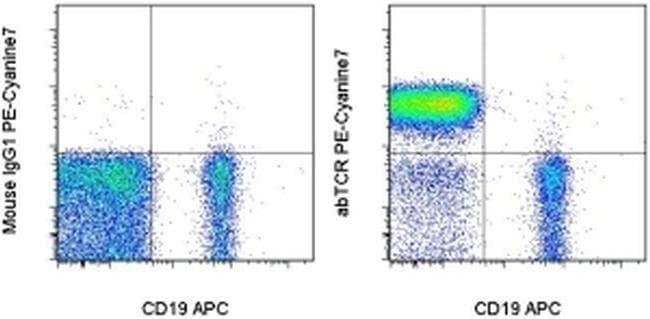 TCR alpha/beta Mouse anti-Human, PE-Cyanine7, Clone: IP26, eBioscience™ 100 Tests; PE-Cyanine7 Primary Antibodies T1 to Td