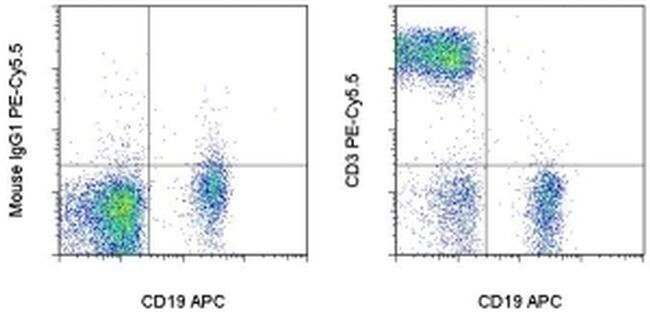 CD3 Mouse anti-Chimpanzee, Human, PE-Cyanine5.5, Clone: SK7, eBioscience