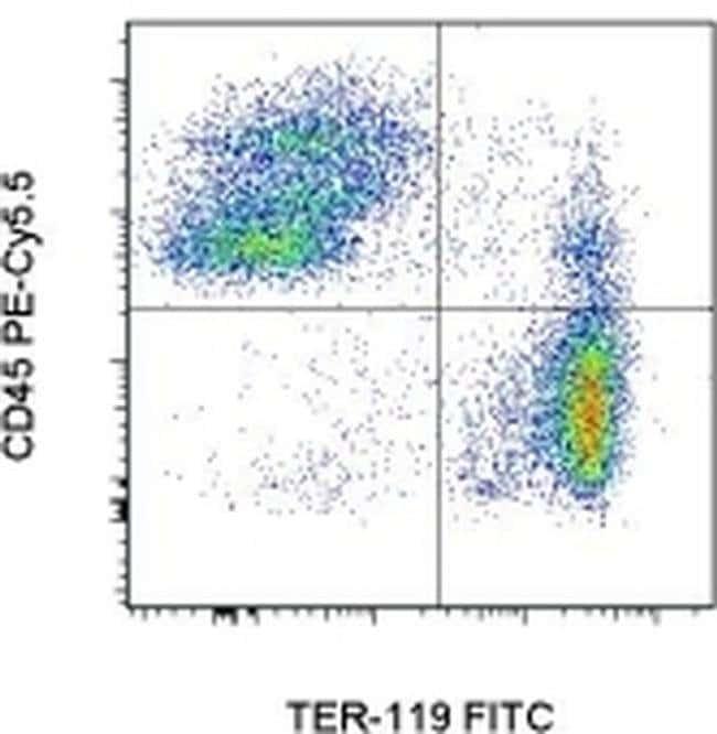 CD45 Rat anti-Mouse, PE-Cyanine5.5, Clone: 30-F11, eBioscience™ 100 μg; PE-Cyanine5.5 CD45 Rat anti-Mouse, PE-Cyanine5.5, Clone: 30-F11, eBioscience™