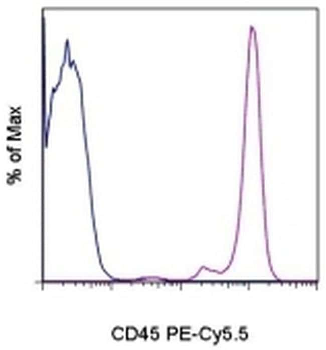CD45 Mouse anti-Human, PE-Cyanine5.5, Clone: HI30, eBioscience™ 100 Tests; PE-Cyanine5.5 CD45 Mouse anti-Human, PE-Cyanine5.5, Clone: HI30, eBioscience™