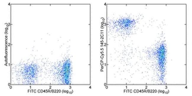 CD3e Armenian Hamster anti-Mouse, PerCP-Cyanine5.5, Clone: 145-2C11, eBioscience