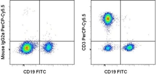 CD3 Mouse anti-Human, PerCP-Cyanine5.5, Clone: OKT3, eBioscience™ 25 Tests; PerCP-Cyanine5.5 CD3 Mouse anti-Human, PerCP-Cyanine5.5, Clone: OKT3, eBioscience™