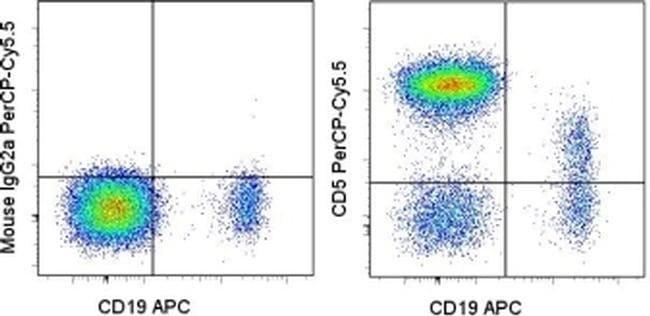 CD5 Mouse anti-Human, PerCP-Cyanine5.5, Clone: L17F12, eBioscience ::