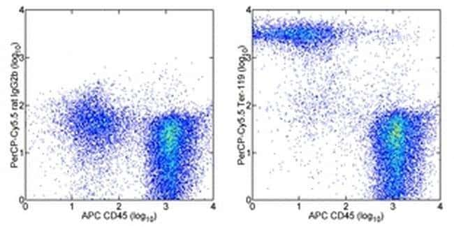 TER-119 Rat anti-Mouse, PerCP-Cyanine5.5, Clone: TER-119, eBioscience ::