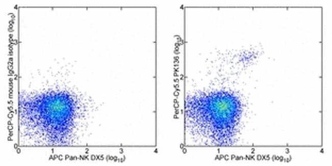 NK1.1 Mouse anti-Mouse, PerCP-Cyanine5.5, Clone: PK136, eBioscience ::
