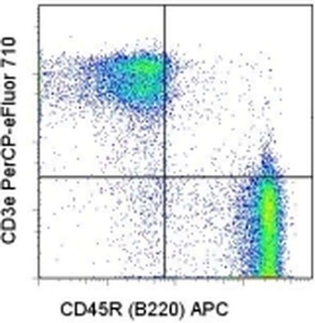 CD3e Syrian Hamster anti-Mouse, PerCP-eFluor™ 710, Clone: eBio500A2 (500A2), eBioscience™ 25 μg; PerCP-eFluor™ 710 CD3e Syrian Hamster anti-Mouse, PerCP-eFluor™ 710, Clone: eBio500A2 (500A2), eBioscience™