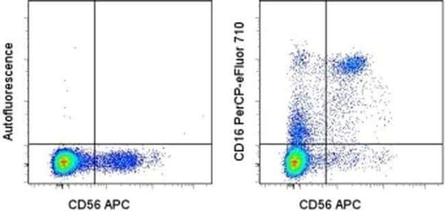 CD16 Mouse anti-Human, PerCP-eFluor™ 710, Clone: eBioCB16 (CB16), eBioscience™ 25 Tests; PerCP-eFluor™ 710 CD16 Mouse anti-Human, PerCP-eFluor™ 710, Clone: eBioCB16 (CB16), eBioscience™