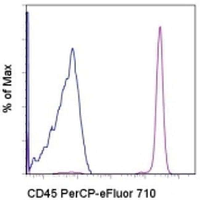 CD45 Mouse anti-Human, PerCP-eFluor™ 710, Clone: HI30, eBioscience™ 25 Tests; PerCP-eFluor™ 710 CD45 Mouse anti-Human, PerCP-eFluor™ 710, Clone: HI30, eBioscience™