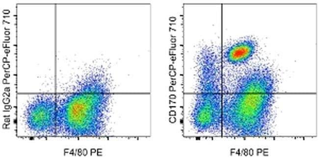 CD170 (Siglec F) Rat anti-Mouse, PerCP-eFluor 710, Clone: 1RNM44N, eBioscience