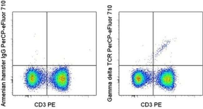 TCR gamma/delta Armenian Hamster anti-Mouse, PerCP-eFluor™ 710, Clone: eBioGL3 (GL-3, GL3), eBioscience™ 25 μg; PerCP-eFluor™ 710 TCR gamma/delta Armenian Hamster anti-Mouse, PerCP-eFluor™ 710, Clone: eBioGL3 (GL-3, GL3), eBioscience™